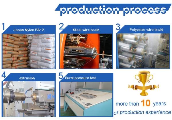 Pressure Testing Hose material