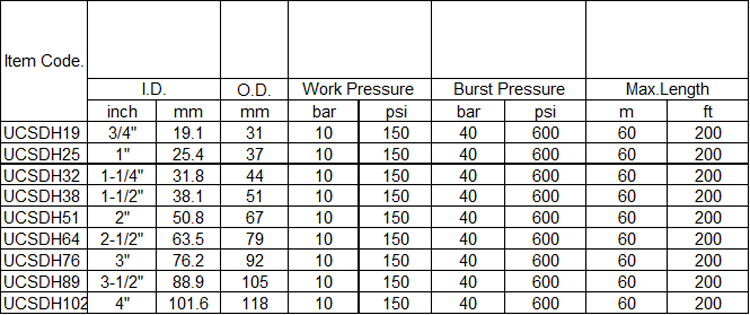 UHMWPE Chemical suction and discharge hose specification