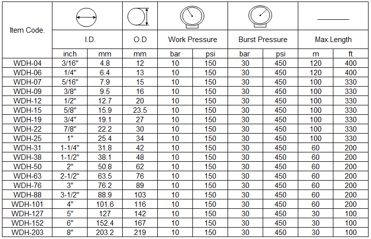 water discharge hose specification